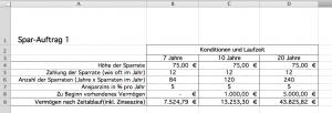 Excel-Vorlage für die Berechnung von Zins und Zinses-Zins