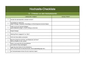 Checkliste für Ihre Hochzeit