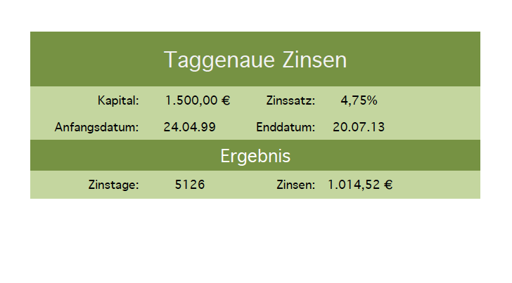Zins-Rechner | Excel Vorlagen für jeden Zweck
