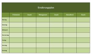 Excel-Vorlage Ernährungsplan