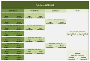 WM-Spielplan-2014 als Excelvorlage