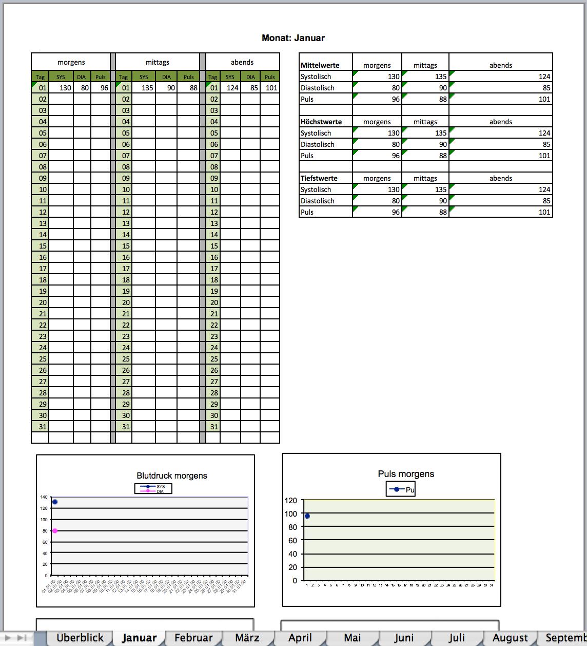 Excelvorlagen mit Blutdruck-Tabelle inkl. Puls und Mittelwert ...
