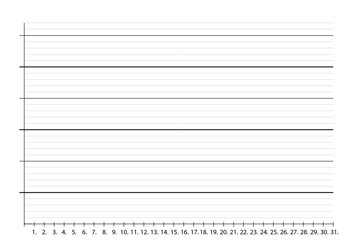 gewichtsverlauf tabelle