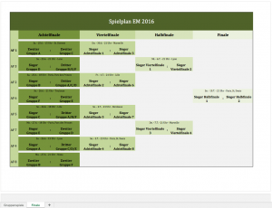 EM Spielplan für das Finale