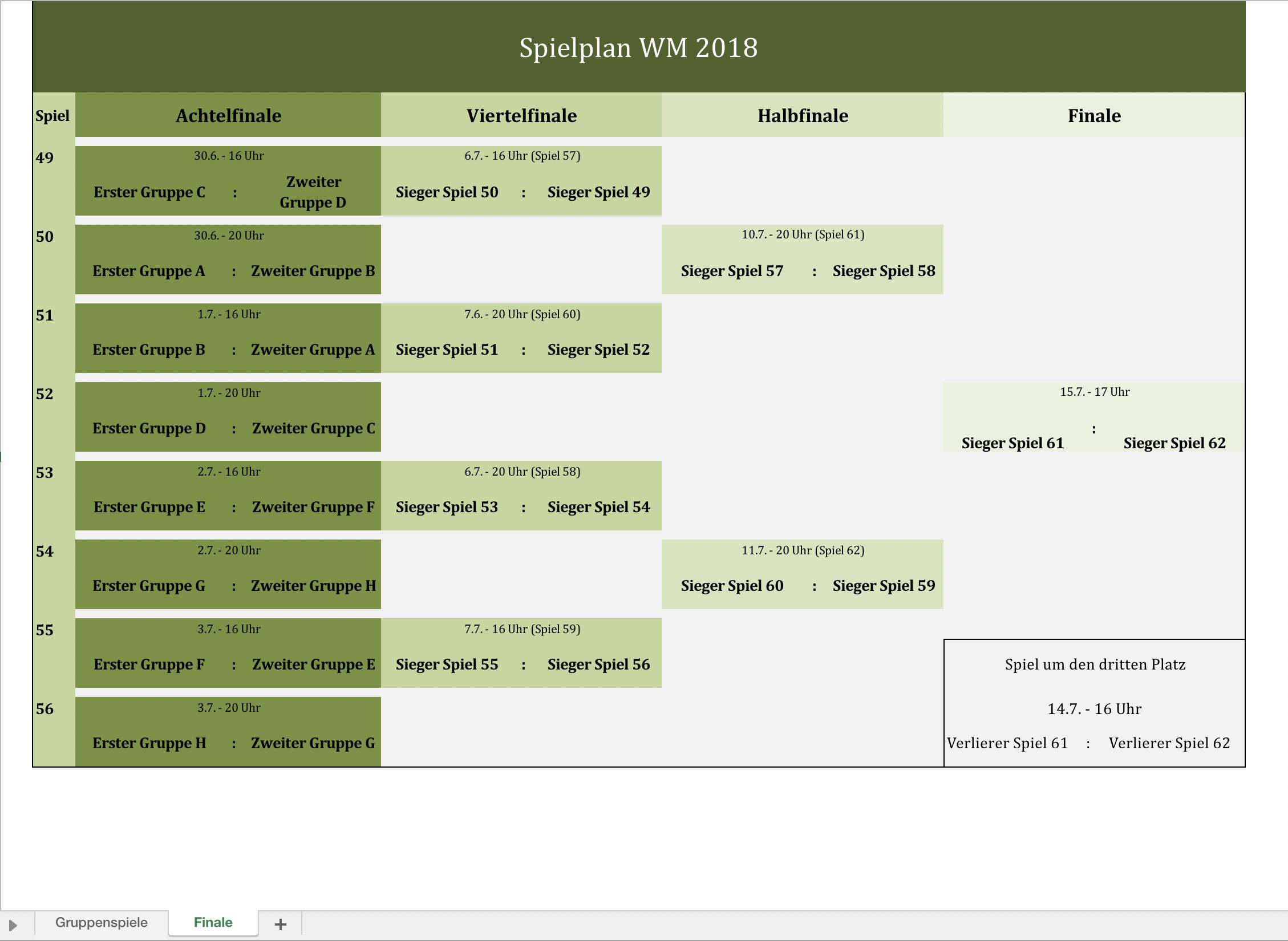 Spielplan WM 2018 mit Excel