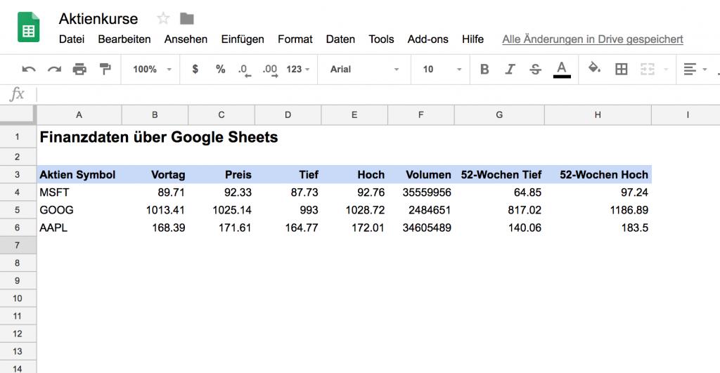 Aktuelle Kursdaten abrufen mit Google-Tabellen