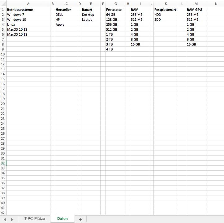 Erstaunlich Inventarliste Excel Vorlage Ebendiese 4