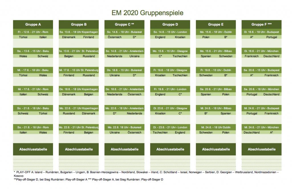 Gruppenspielplan EM 2020