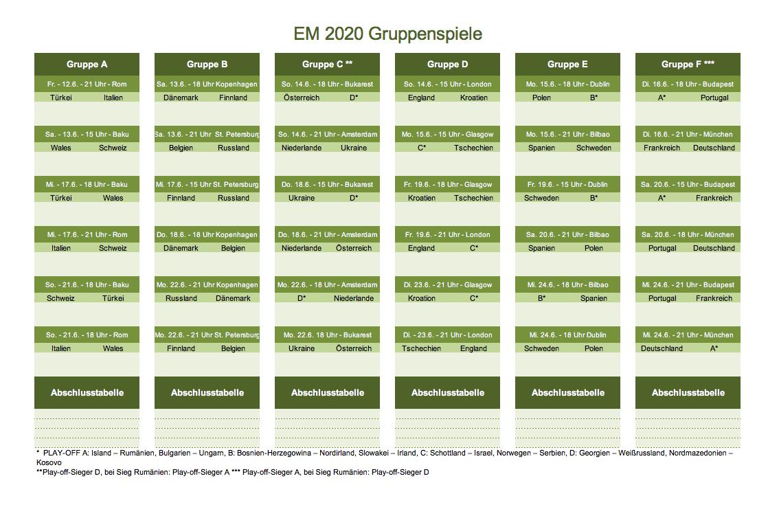 Spielergebnisse Wm 2021