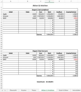 Vermögensaufstellung Aktien und Fonds