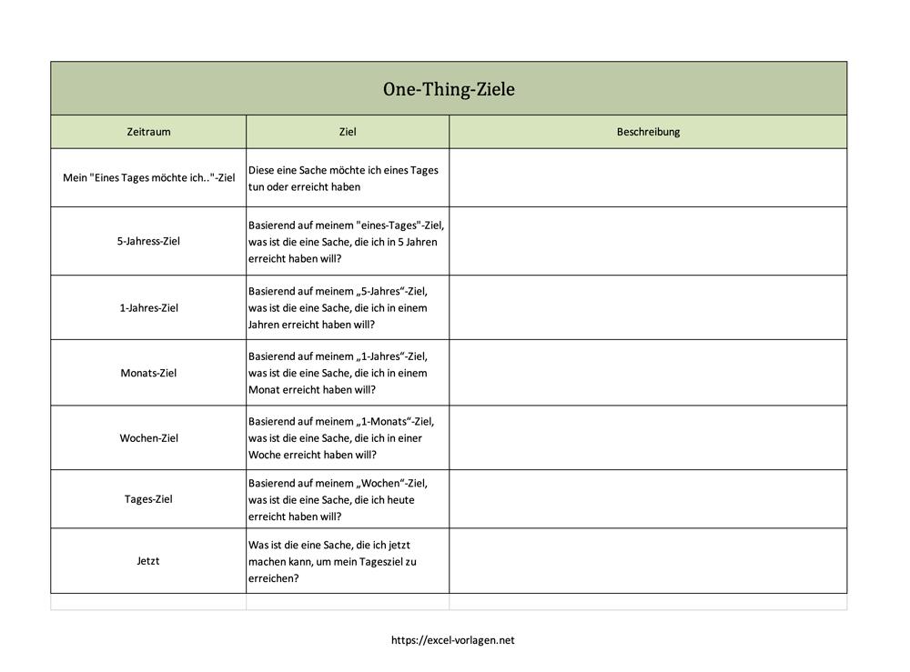 One-Thing-Ziele für das Jahr 2021