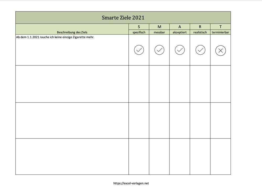 SMART-Ziele für 2021