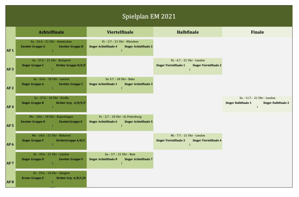 Spielplan für 2021 EM